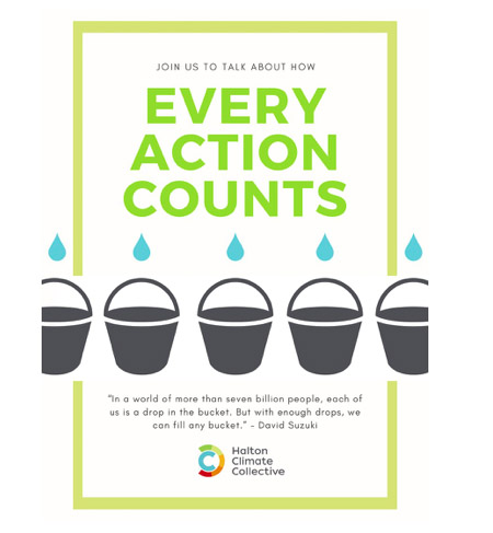 Every Action Counts survey